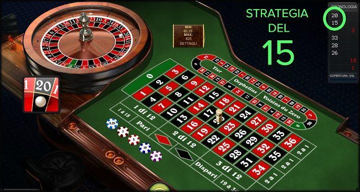 strategia del 15