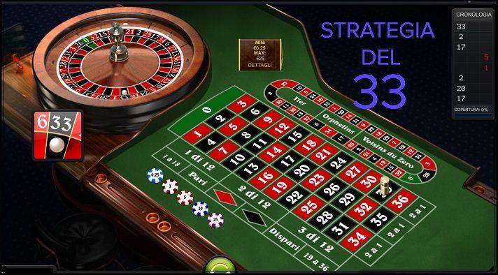 strategia del 33