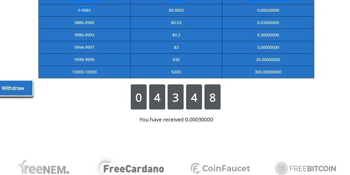 free usdcoin dashboard