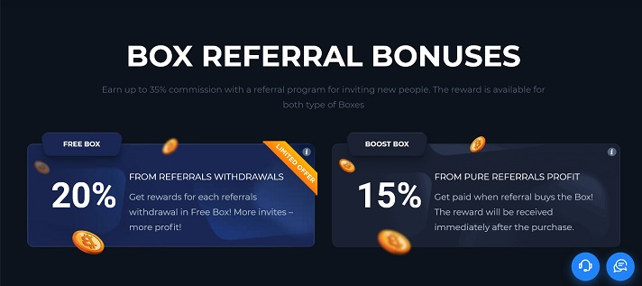 betfurybox bonus